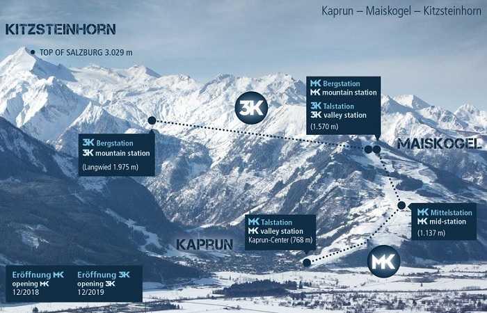 A quoi ressemblera Kaprun en 2019 après la finalisation du projet de fusion des domaines skiables