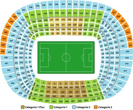 схема стадиона Камп Ноу