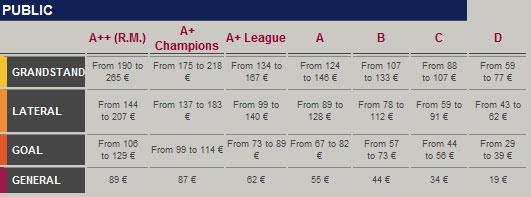 билеты матч казахстан - португалия: